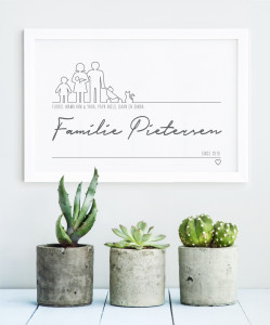 Familieposter - printcandy.nl
