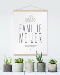 Familie Canvas Poster Gepersonliseerd 1 - printcandy.nl